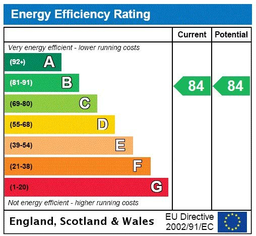 Willow-Vale-Project-Energy-Efficiency-Rating